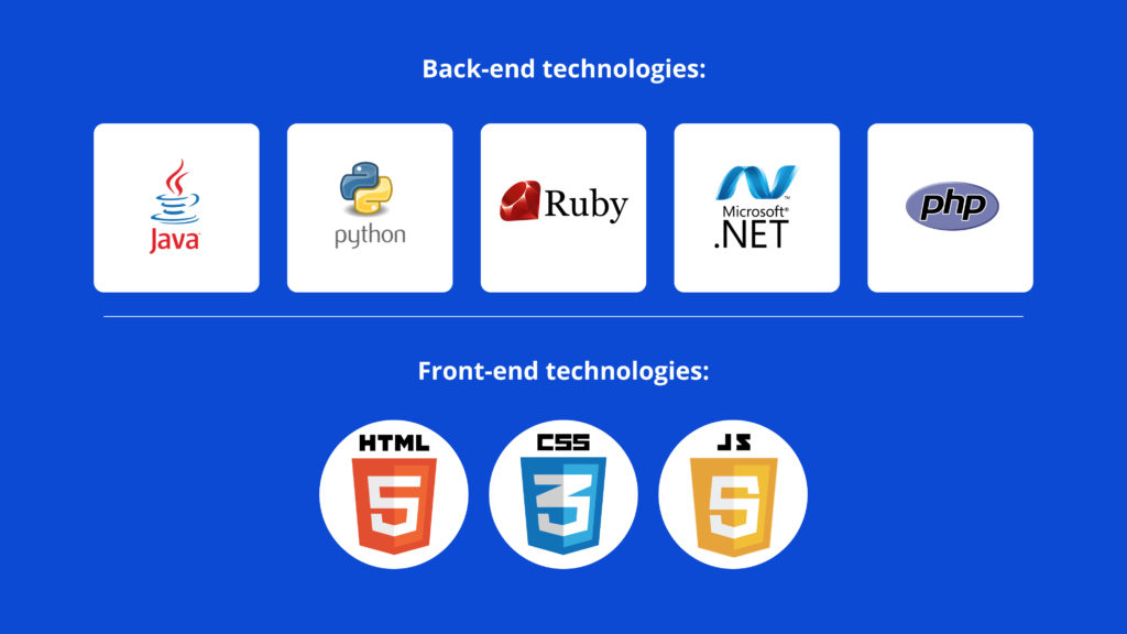 backend technologies