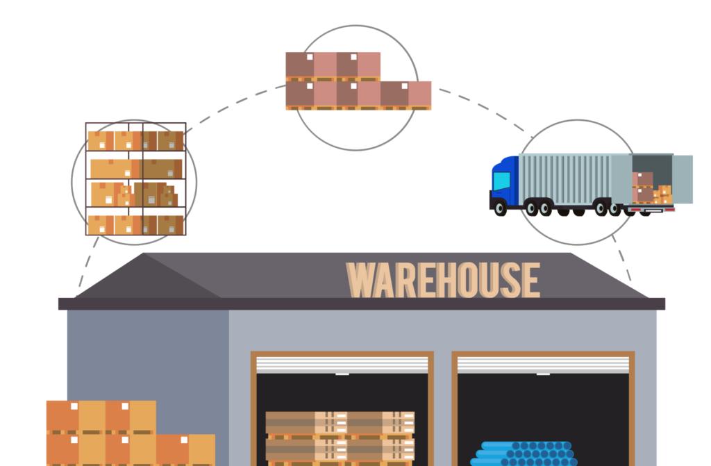 How does the WMS improve logistics?