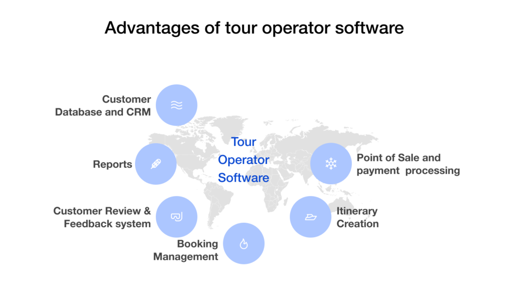 Advantages of tour operator software.