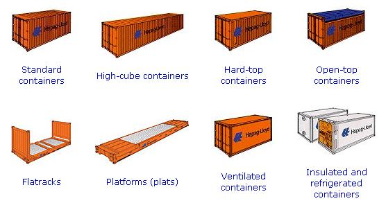 Shipping container types.